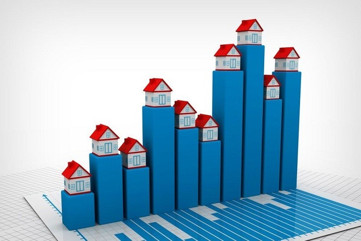 Home prices trend 2015